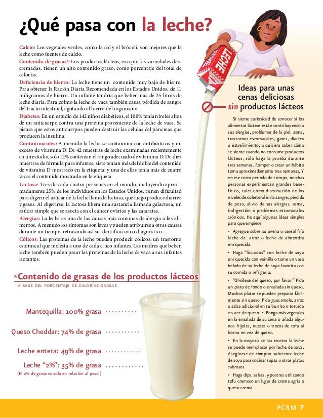 que pasa con la leche facundo bitsch medicina integral natural
